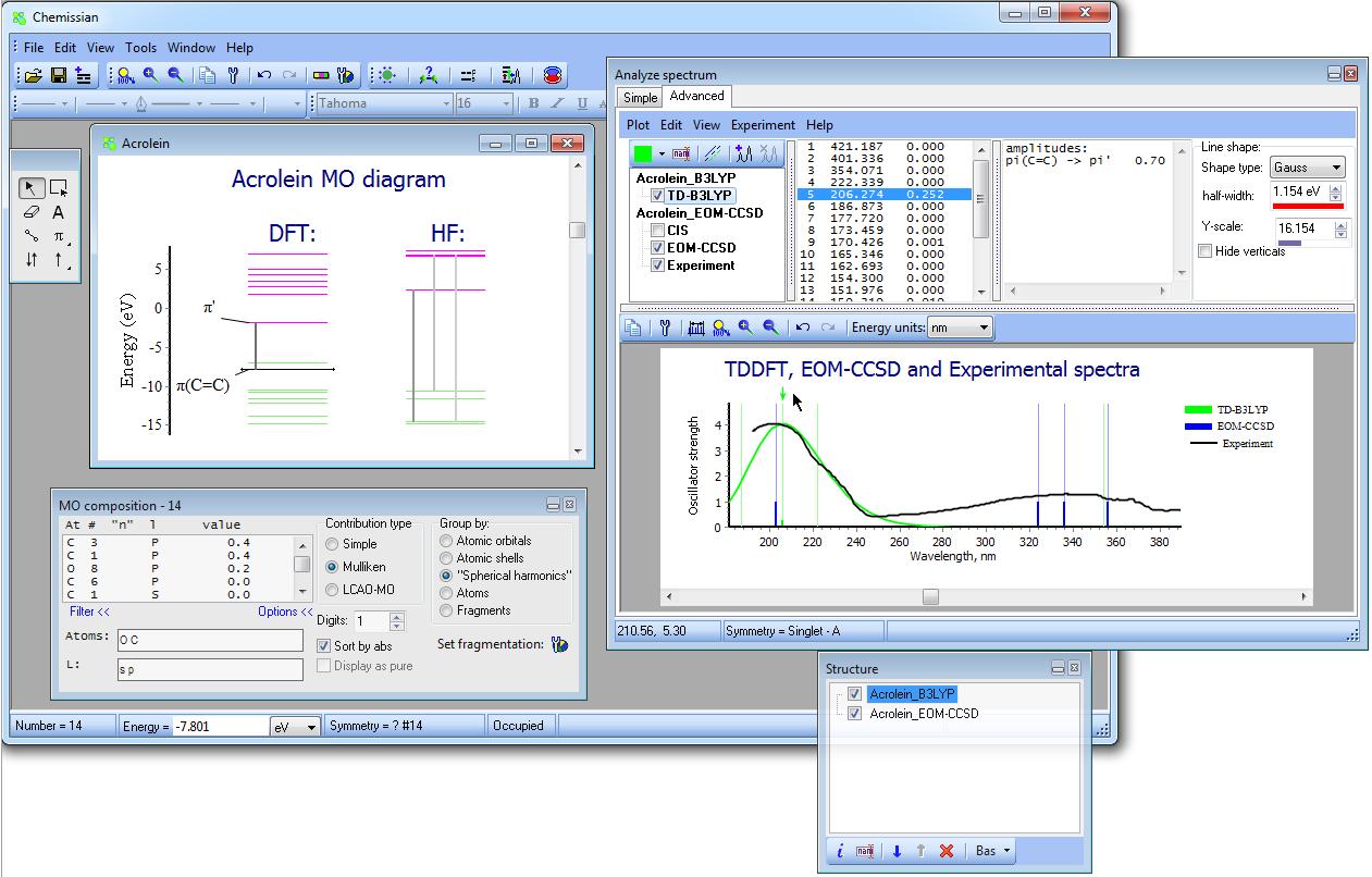 Chemissian news | Chemissian: software to analyze spectra