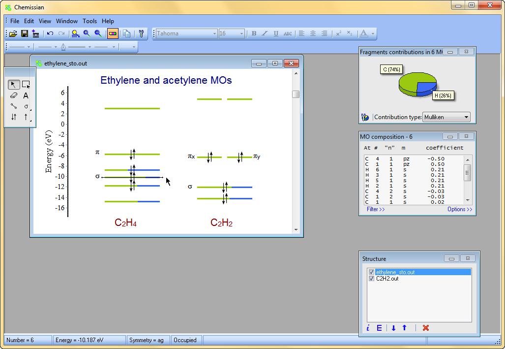 Chemissian  Software To Analyze Spectra  Build Density
