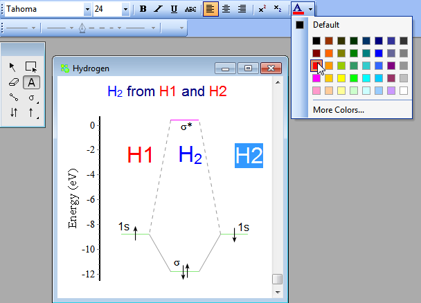 Molecular Orbitals Editor Chemissian Software To Analyze Spectra