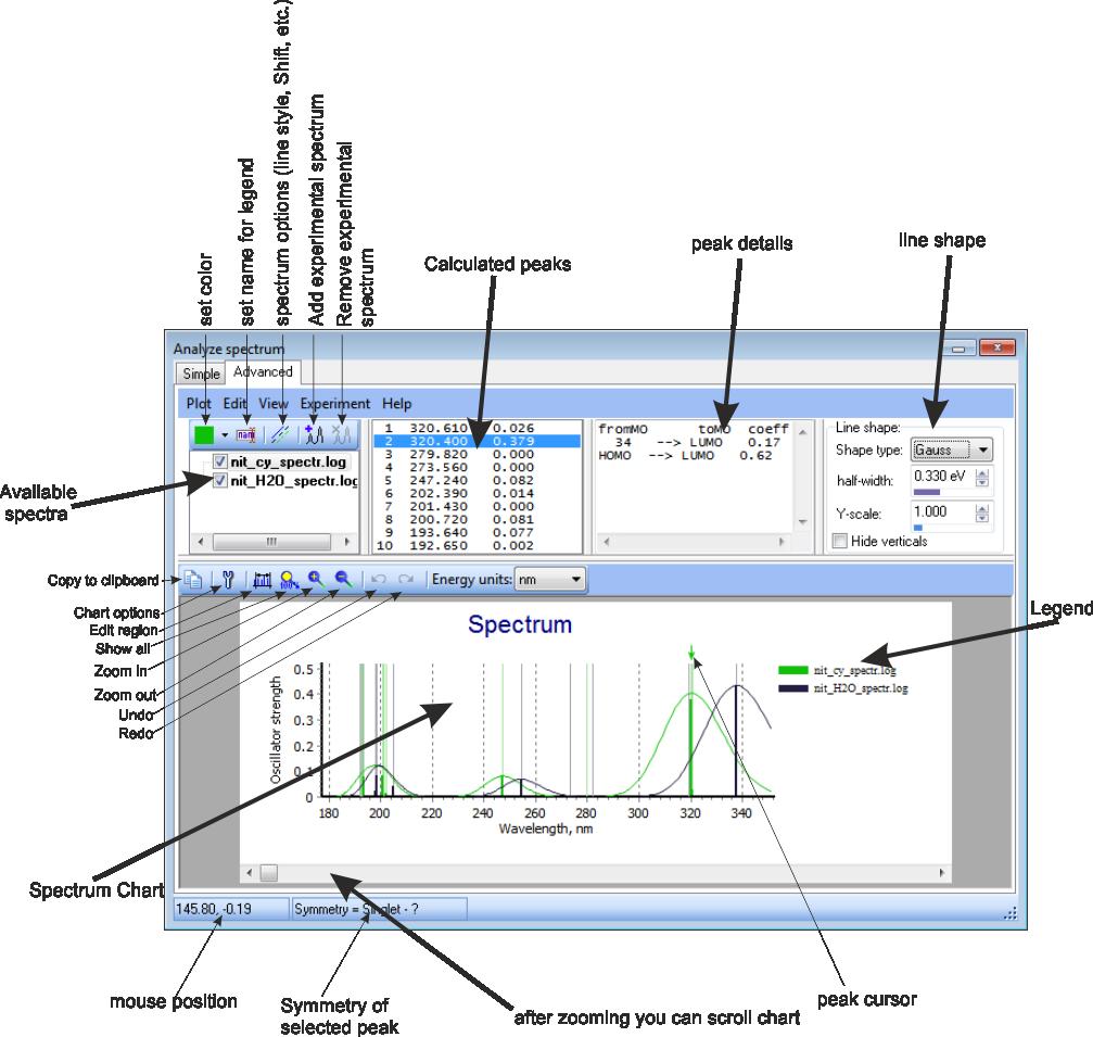 Plot & Analyze UV-VIS spectrum | Chemissian: software to